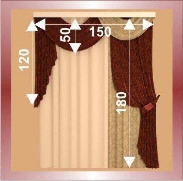 Как сшить шторы дома